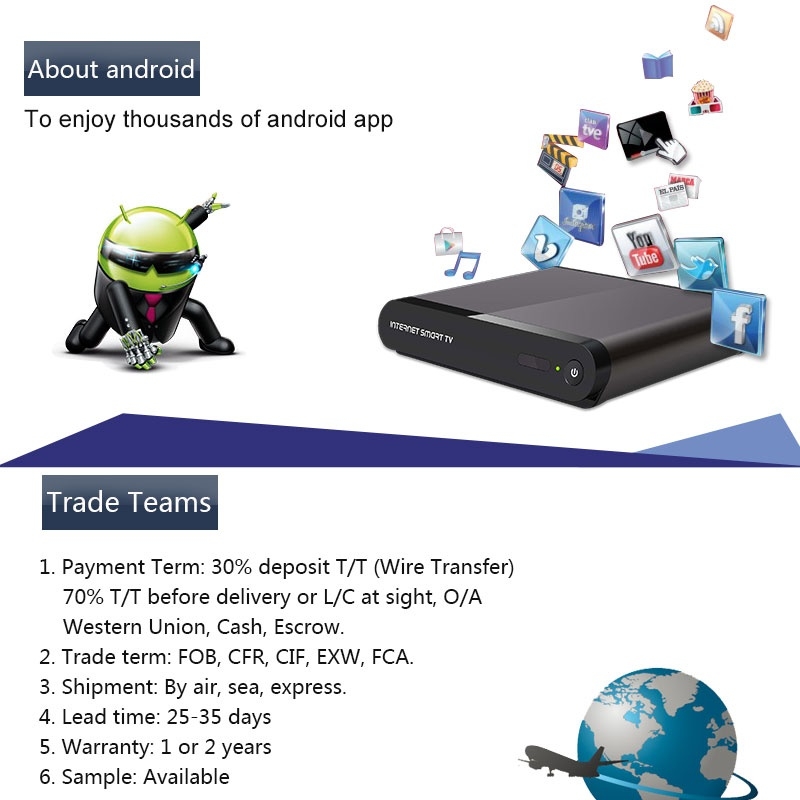 android smart tv box xbmc